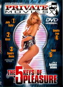 th 194186372 tduid300079 TheFiveKeysofPleasure 123 661lo The Five Keys of Pleasure